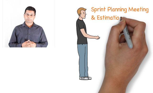 Know all about Sprint Planning and Agile Estimation under 6 minutes